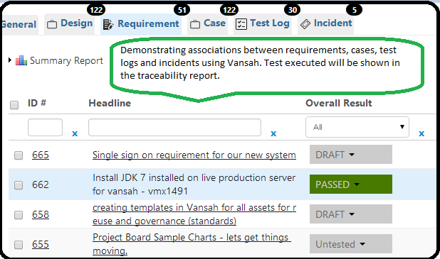 Demonstrating associations between requirements, cases, test logs and incidents using Vansah