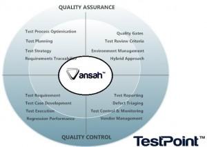tp-test-consultancy-1