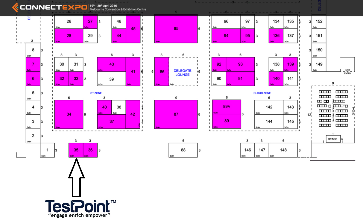 ConnectExpo-2016-TestPoint